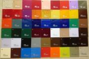 Bảng báo giá tấm nhựa Mica năm 2017